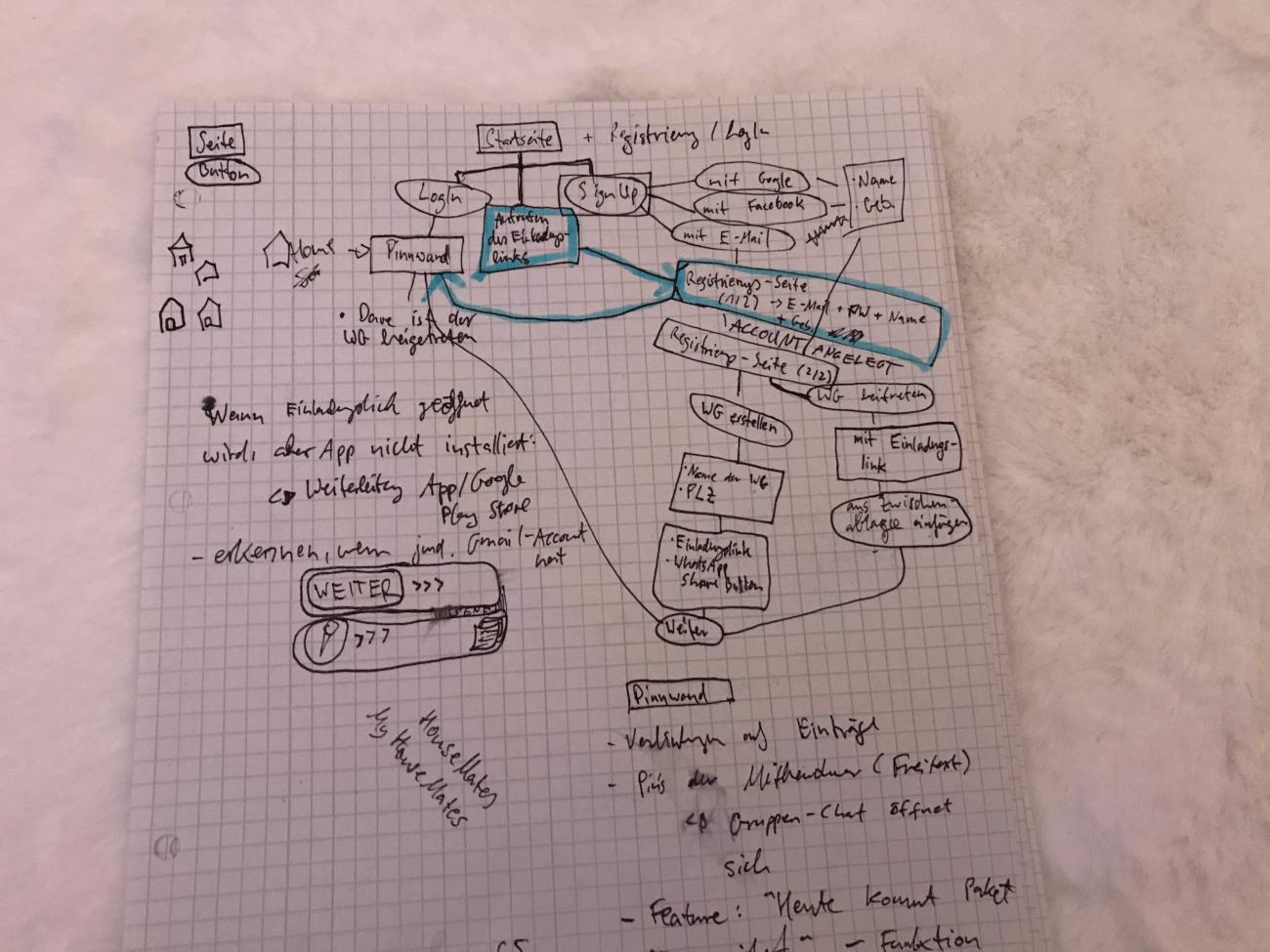 (1/3) Die Reise zu unserer WG App FlatUp!